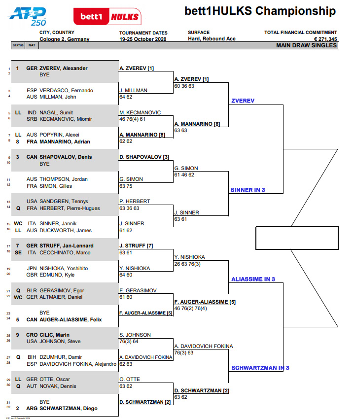 ATP draw