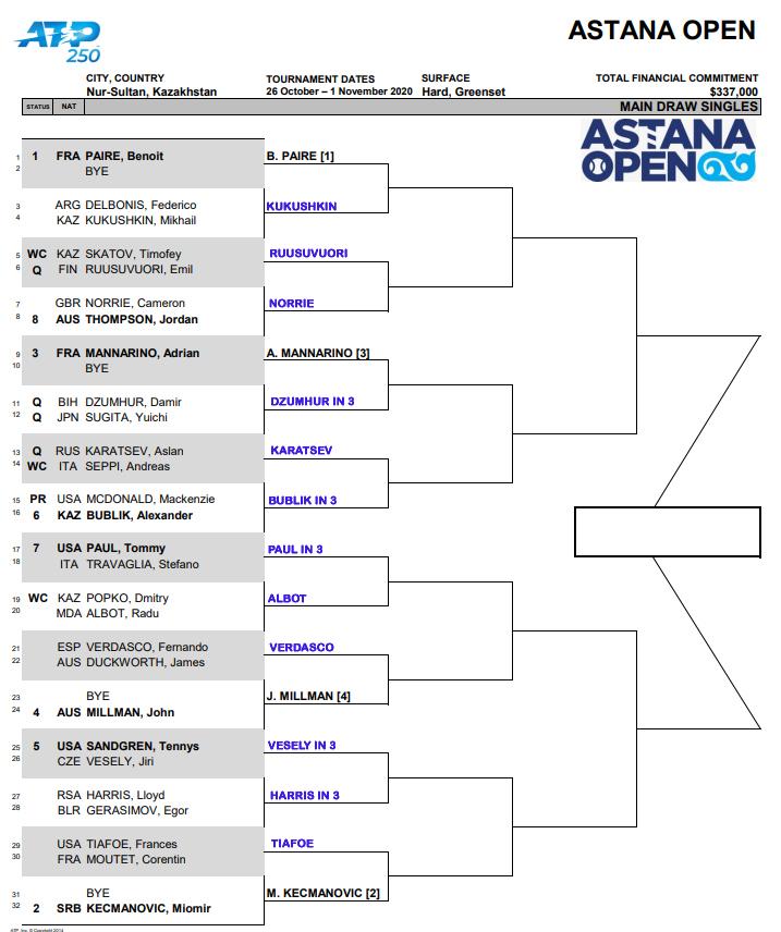 ATP Nur Sultan draw