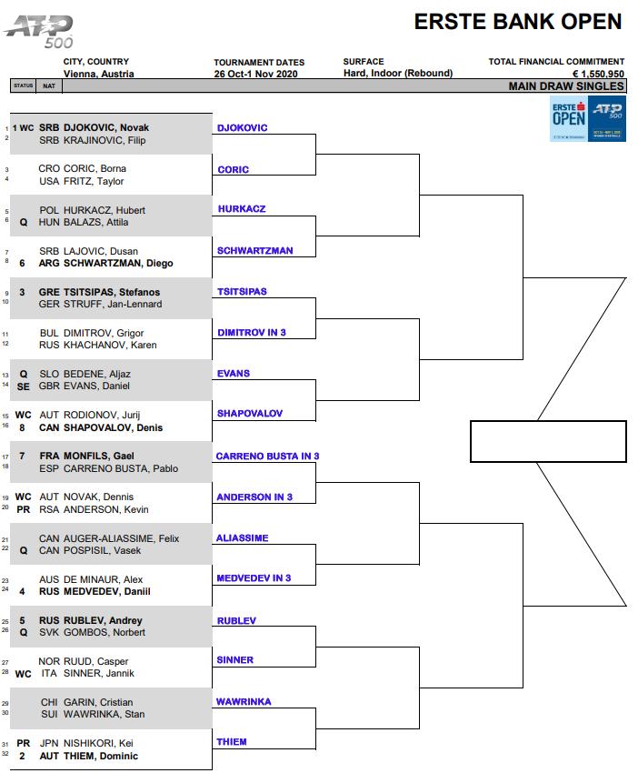 ATP Vienna draw