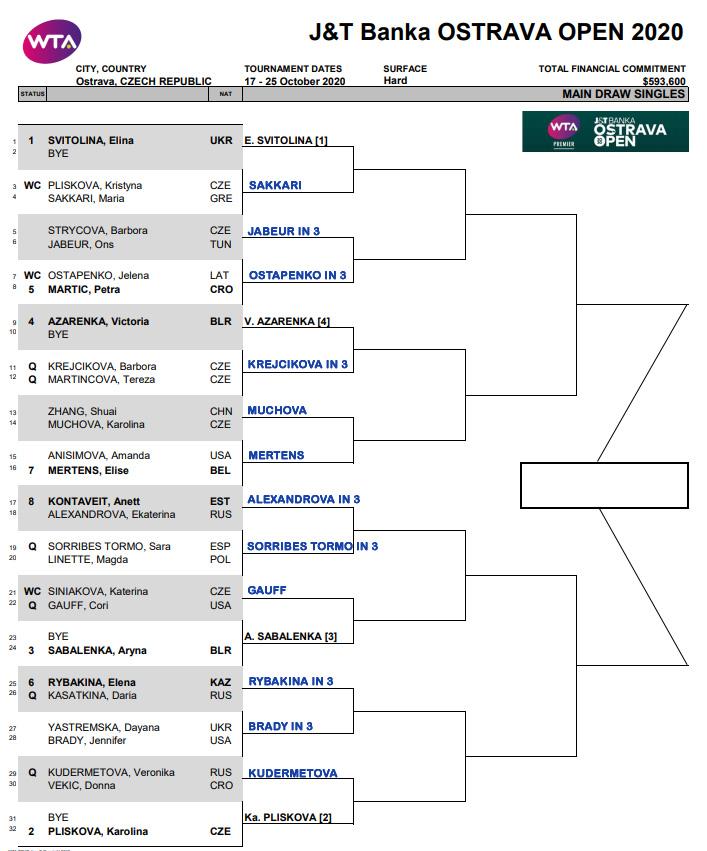 WTA Ostrava r1