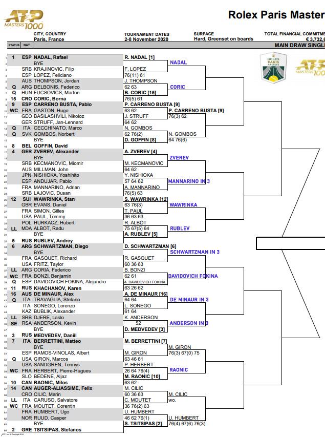 ATP Paris Masters second round