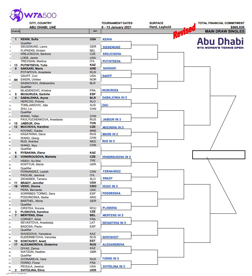WTA Abu Dhabi draw