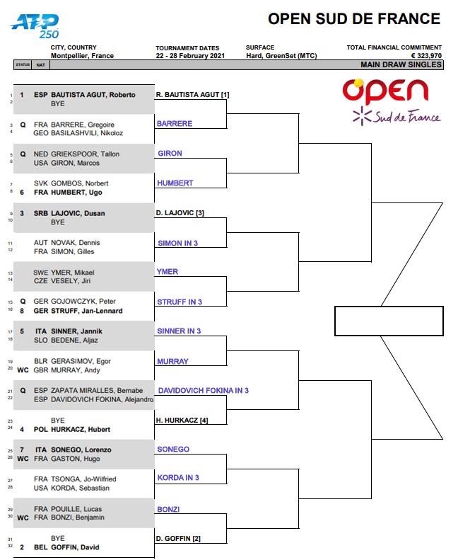 ATP Montpellier draw updated