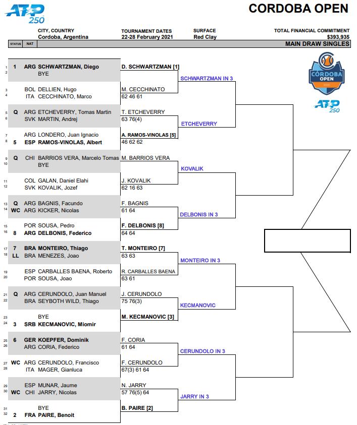 ATP Cordoba draw