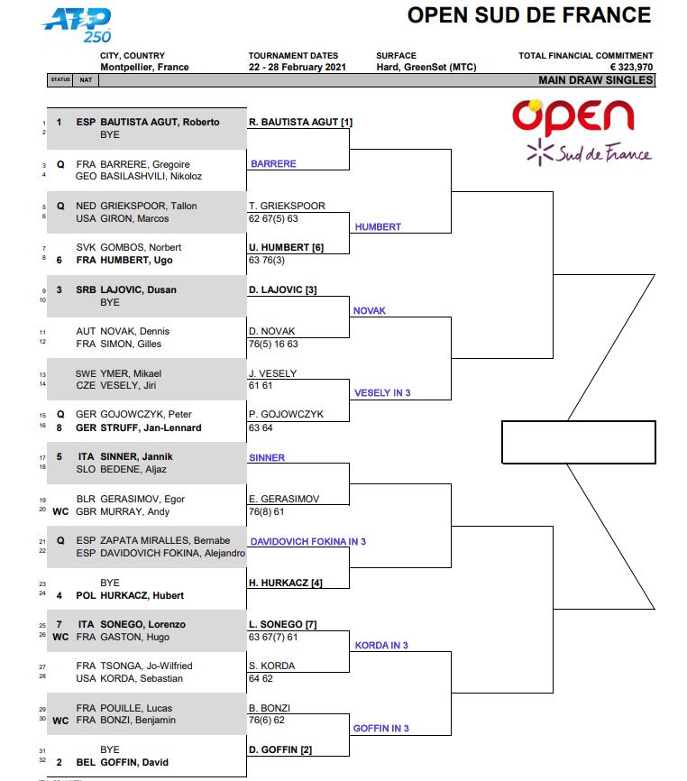 ATP Montpellier draw