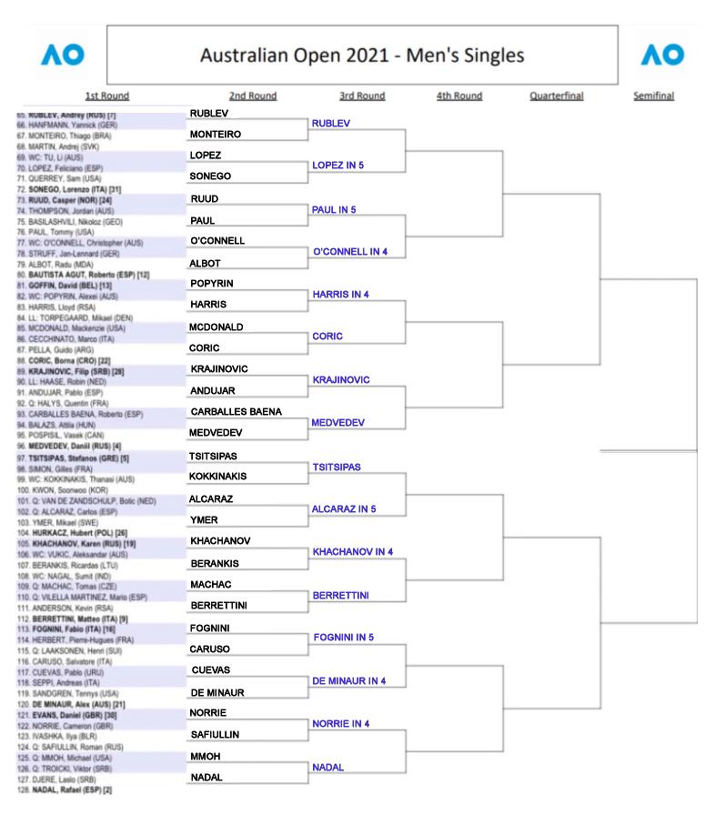 ATP Australian Open draw