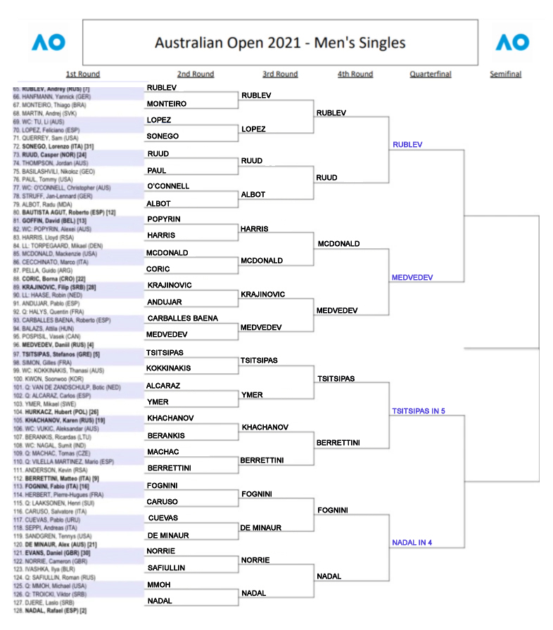 ATP Aus Open draw