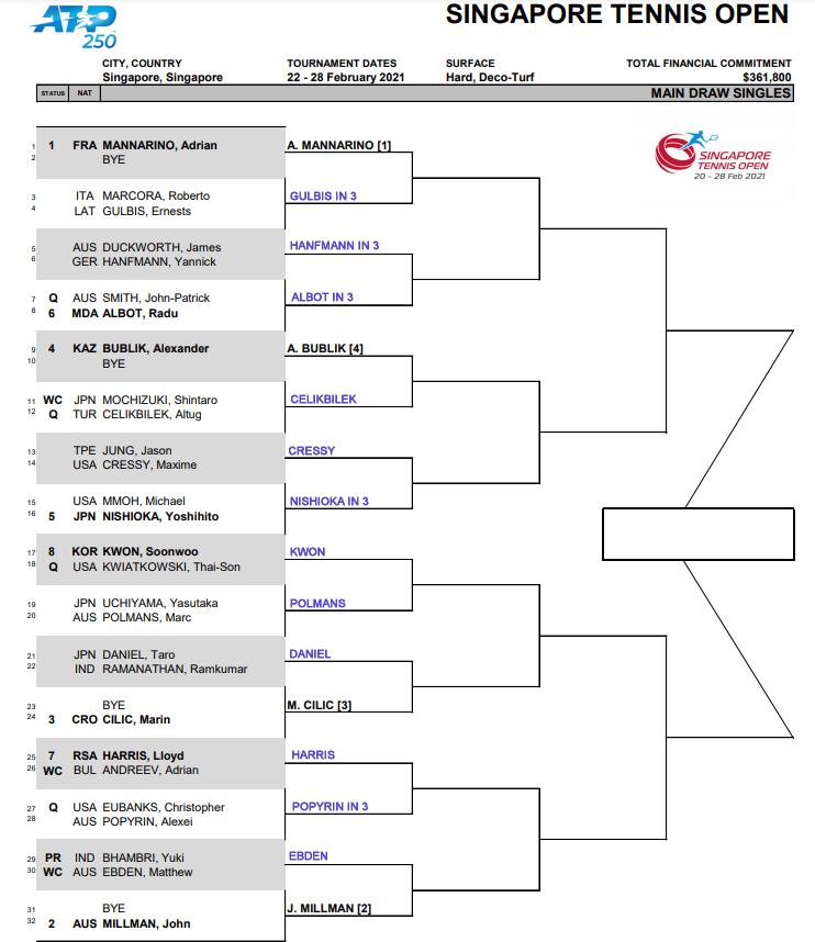 ATP Singapore draw