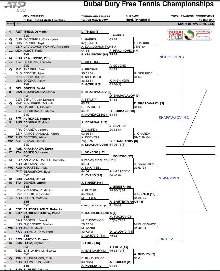 ATP Dubai draw