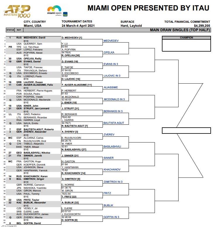 ATP Miami draw top