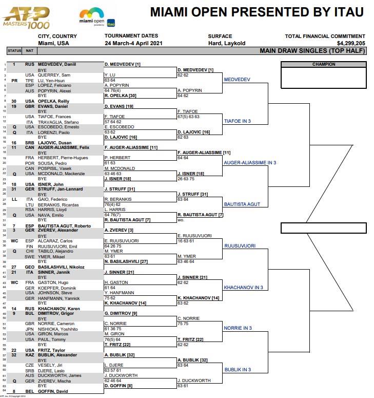 ATP Miami Open draw