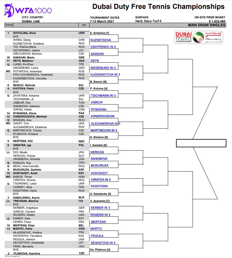 WTA Dubai updated