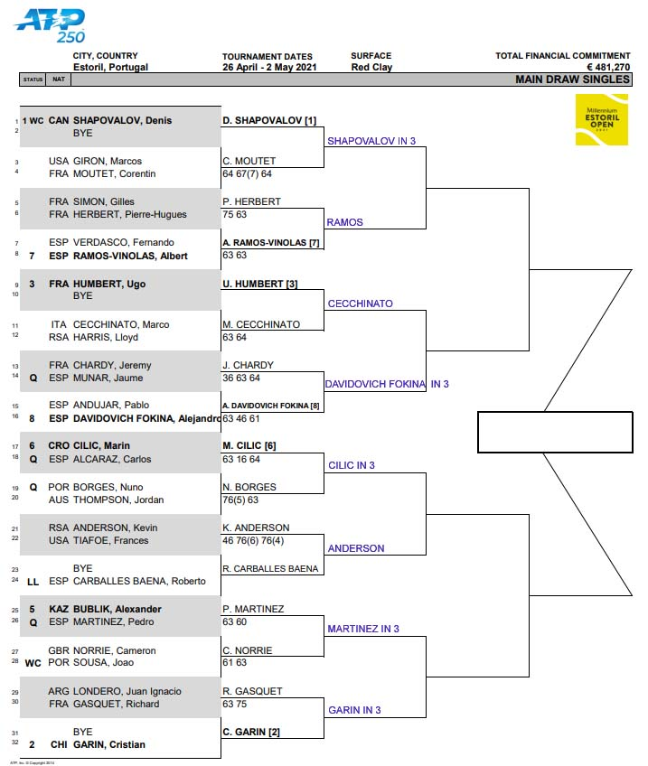 ATP Estoril draw