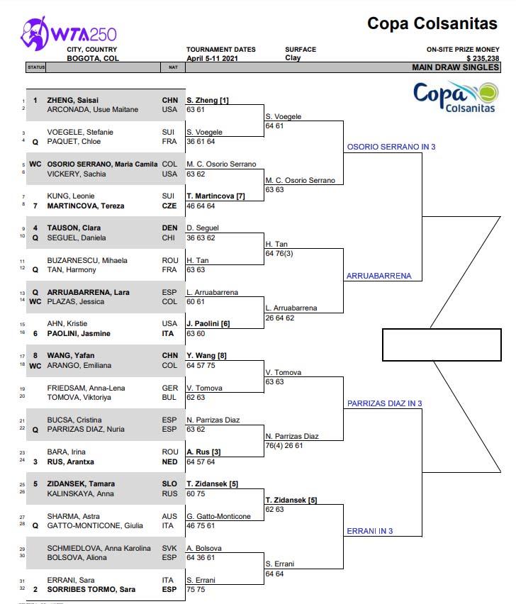 WTA Bogota draw
