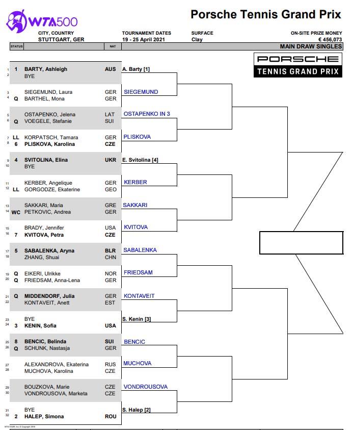 WTA Stuttgart draw