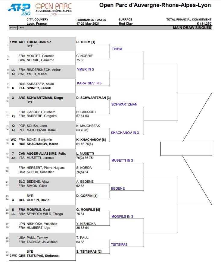 ATP Lyon draw
