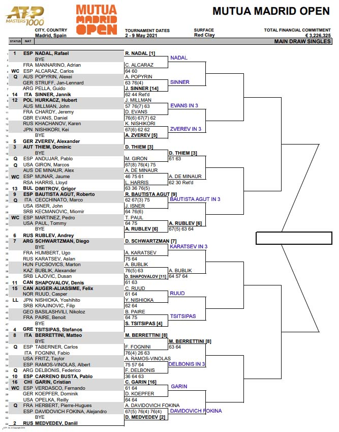 ATP Madrid draw