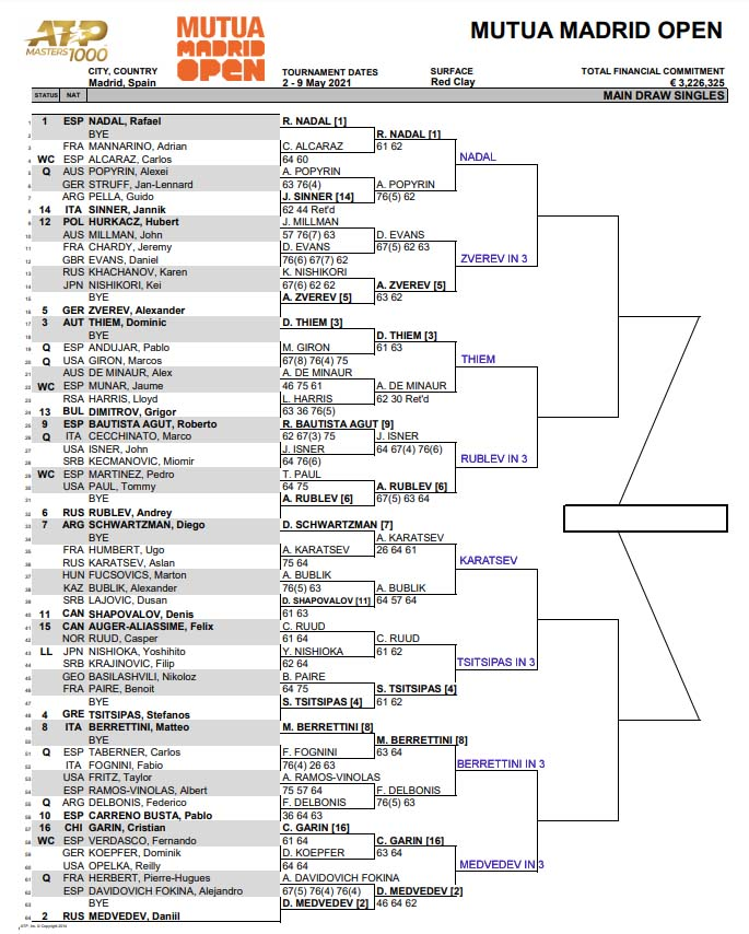 ATP Madrid Masters draw
