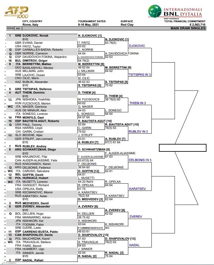 ATP Rome draw