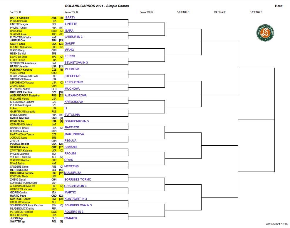 WTA FO draw top