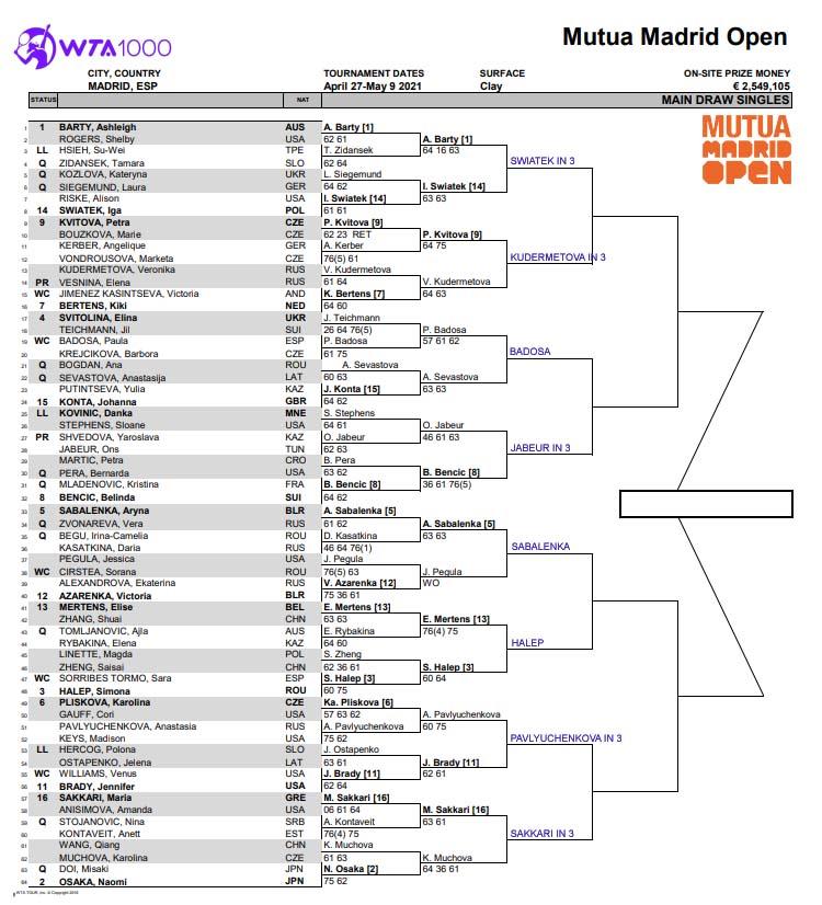 WTA Madrid draw