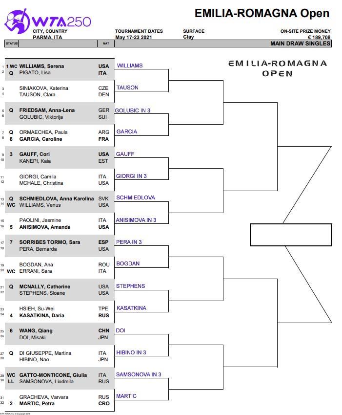 WTA Parma draw
