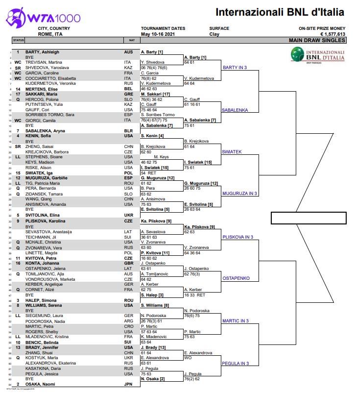 WTA Rome 3rd round