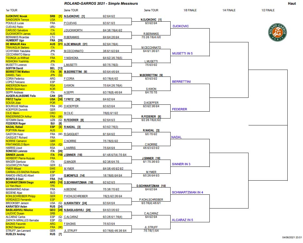 ATP French draw