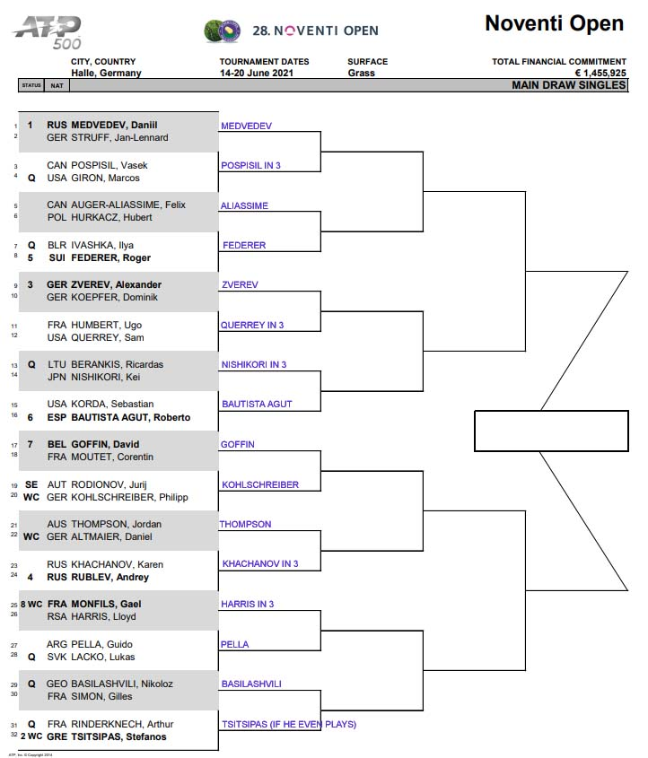 ATP Halle draw