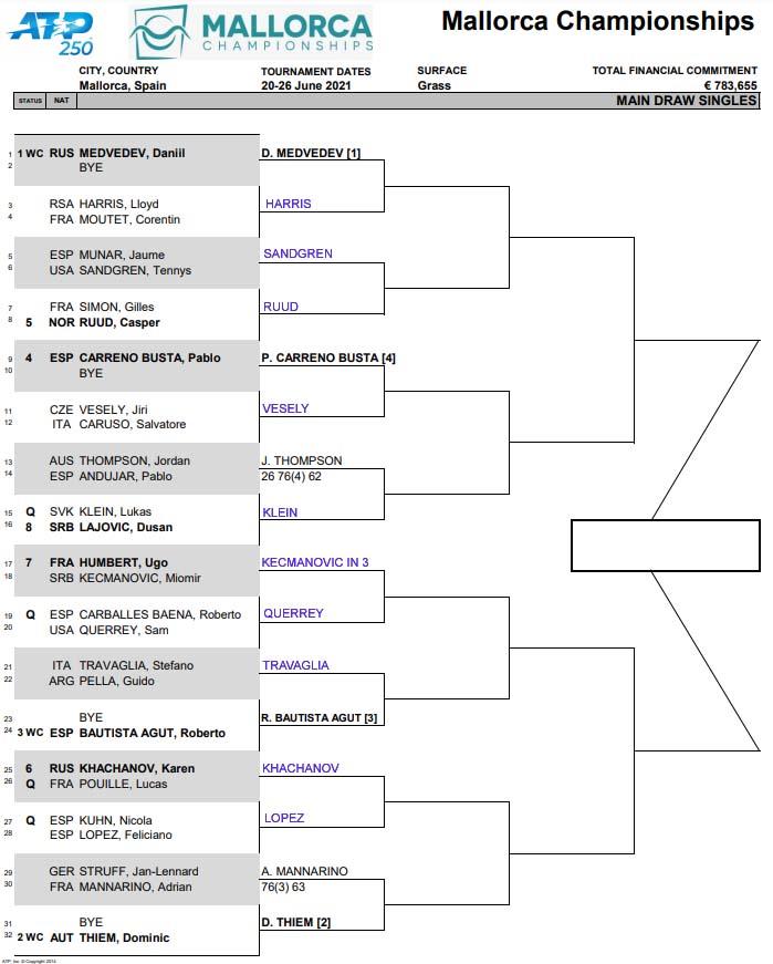ATP Mallorca draw