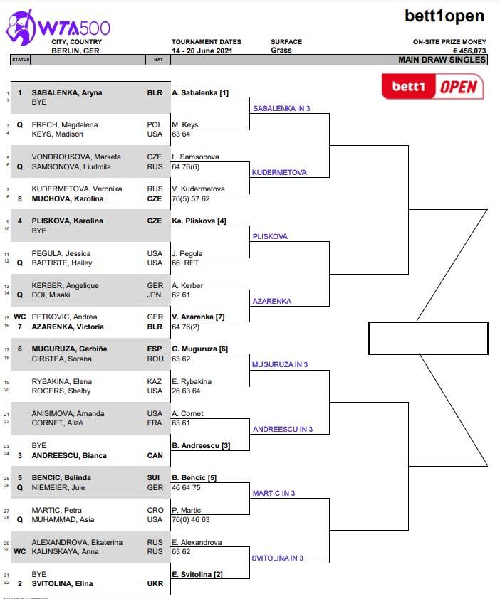 WTA Berlin draw