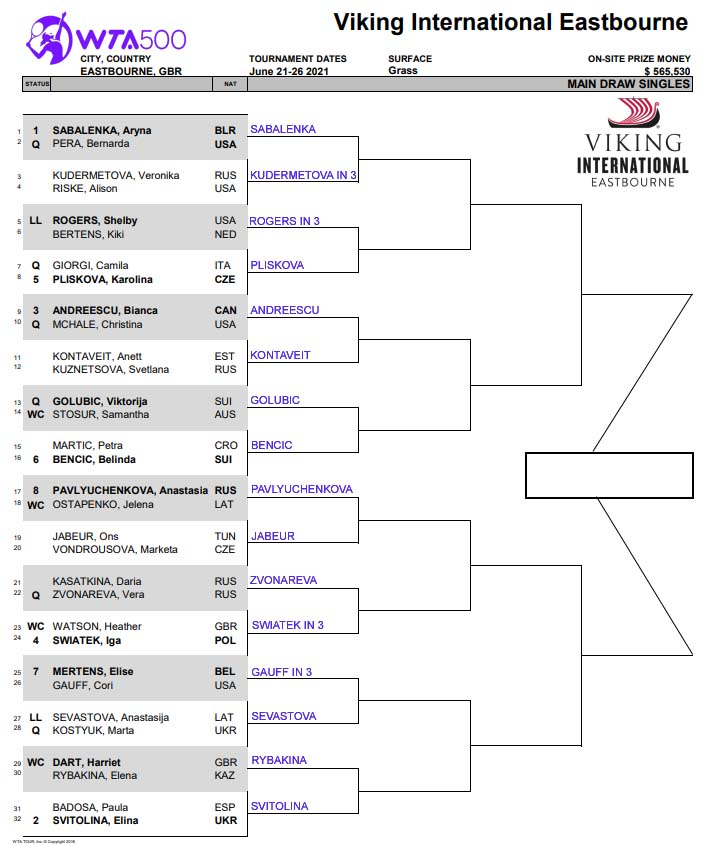 WTA Eastbourne draw
