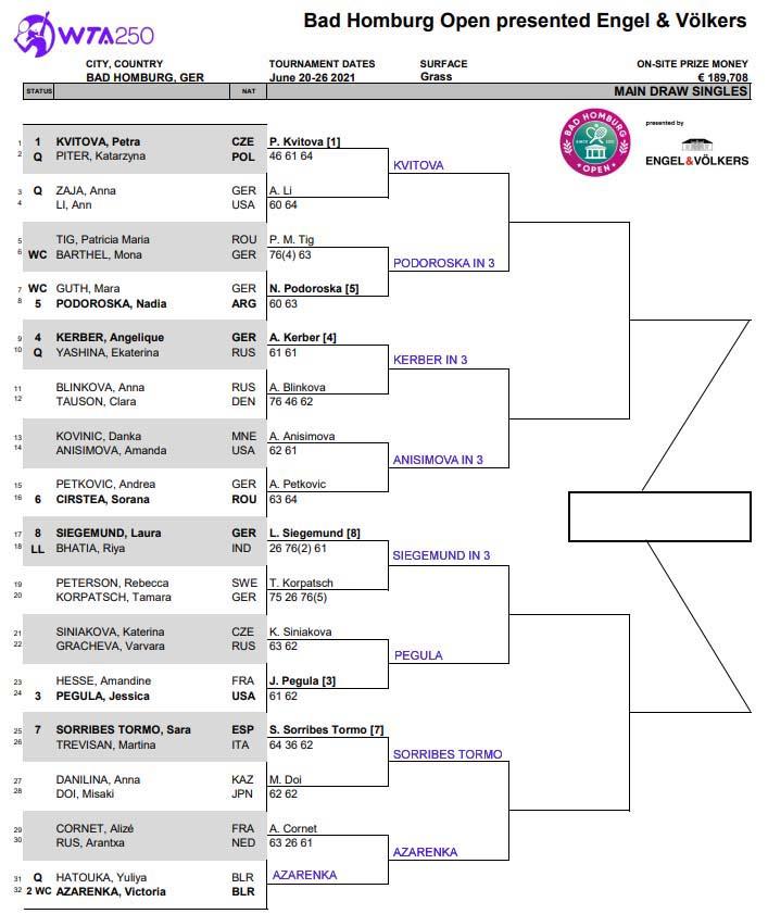 WTA Bad Homburg draw