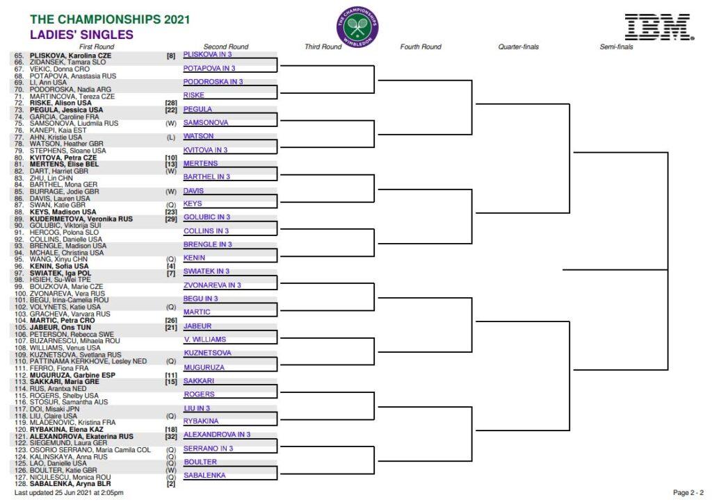 WTA Wimb draw
