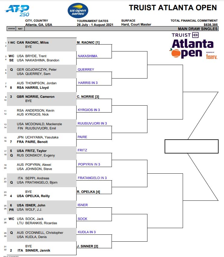 ATP Atlanta draw
