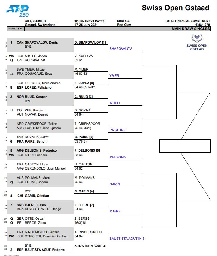 ATP Gstaad draw