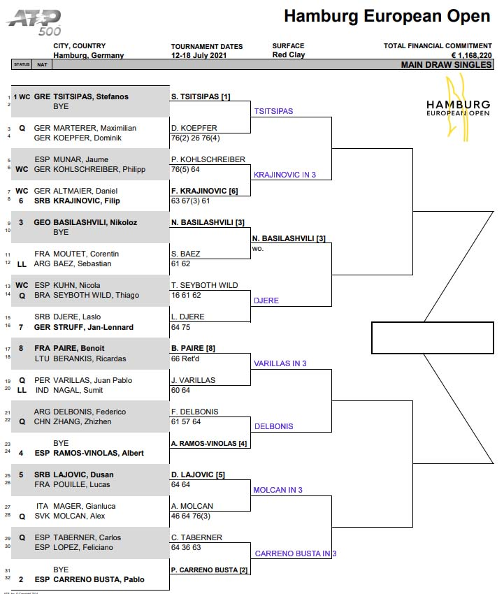 ATP Hamburg draw