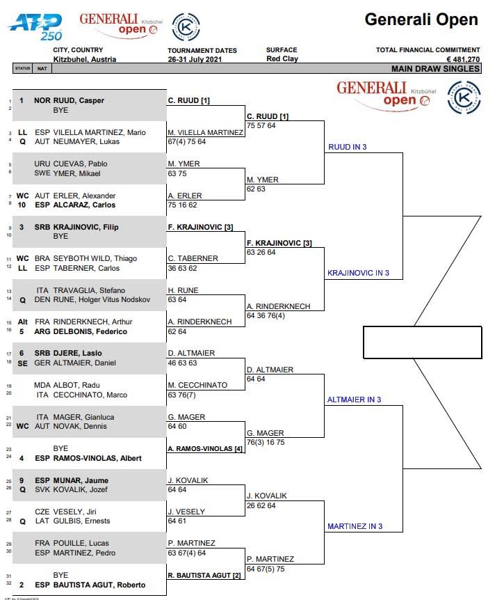 ATP Kitzbuhel draw