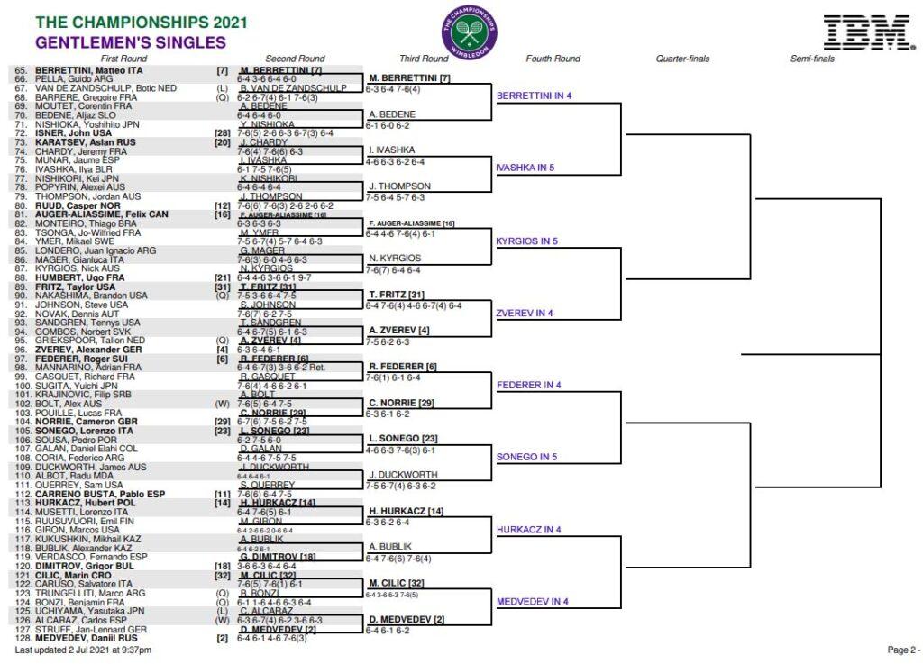 ATP Wimb draw