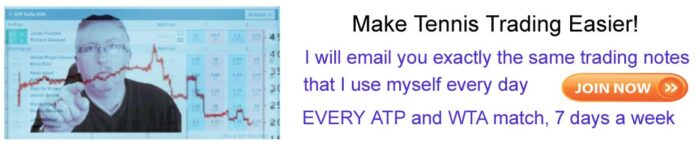 Trading Tips Emails