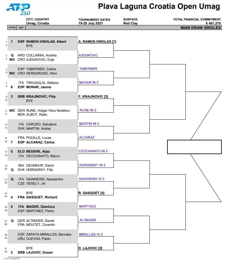 ATP Umag updated draw