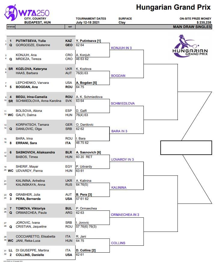 WTA Budapest draw