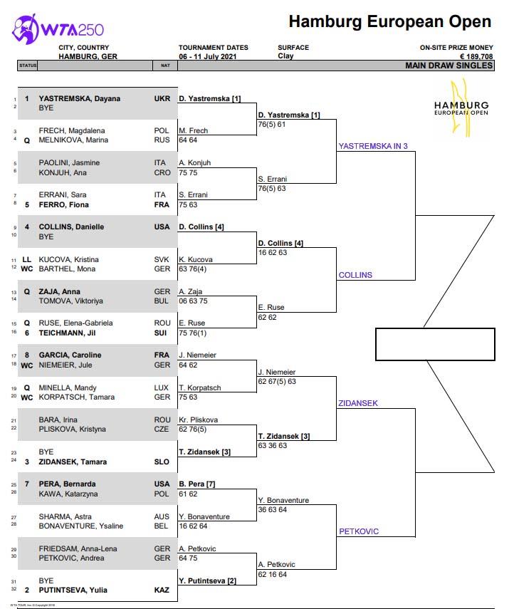 WTA Hamburg draw