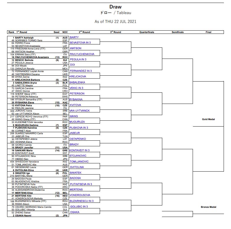 WTA Olympics draw