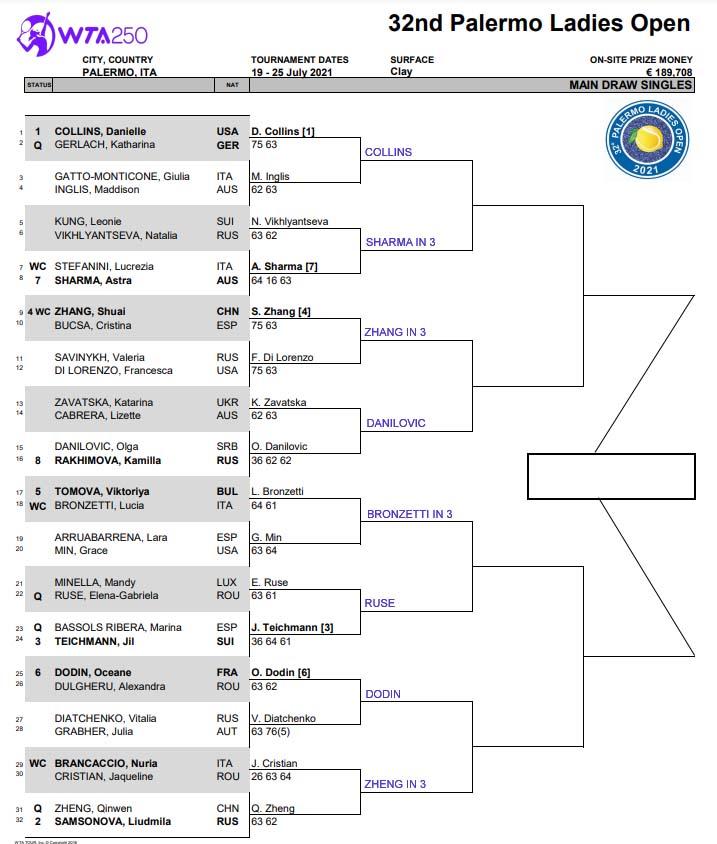 WTA Palermo draw