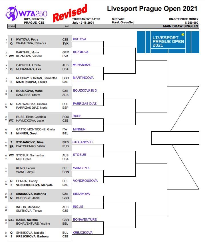 WTA Prague draw