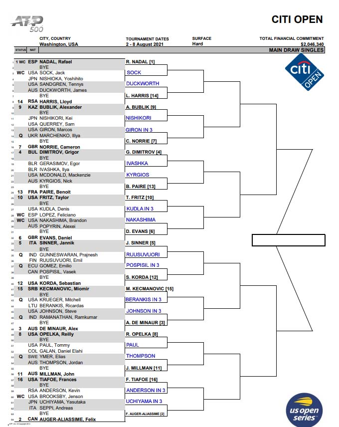 ATP Washington draw