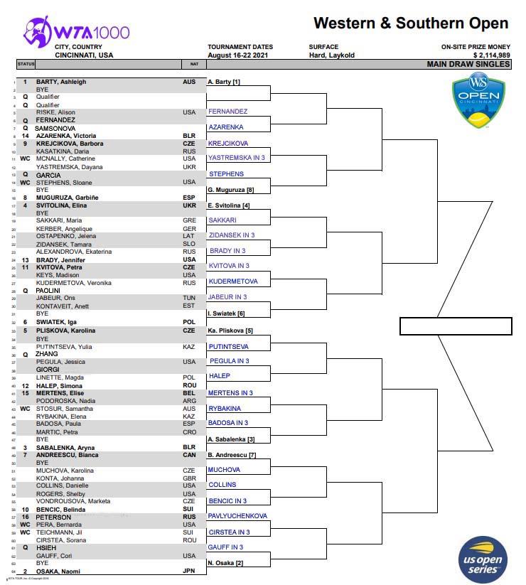 WTA Cinci
