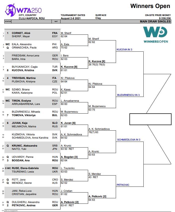 WTA Cluj draw
