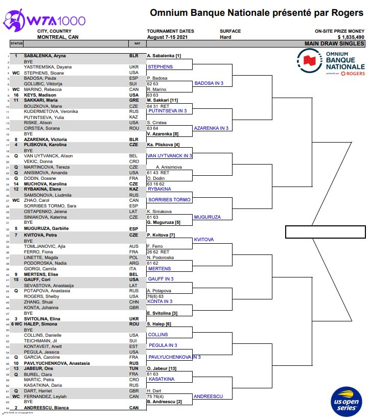 WTA Rogers Cup draw